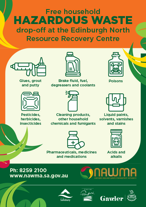 NAWMA Hazardous Waste Poster